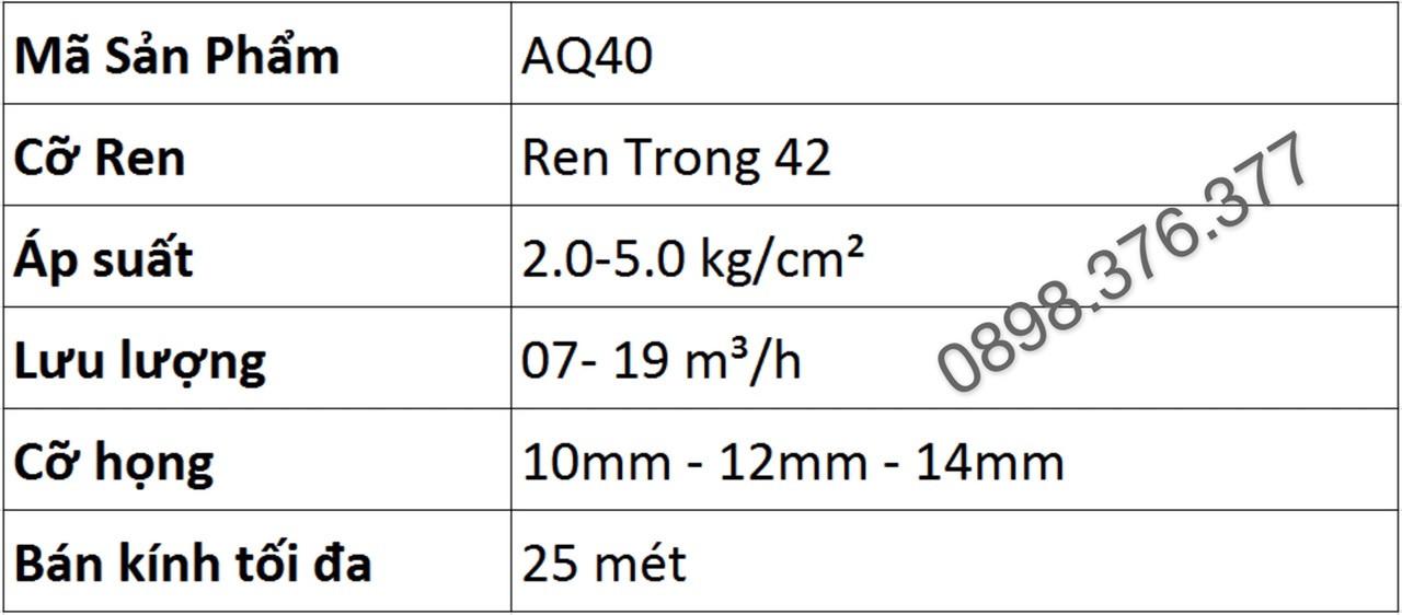 thông số kỹ thuật béc AQ40 Ấn Độ