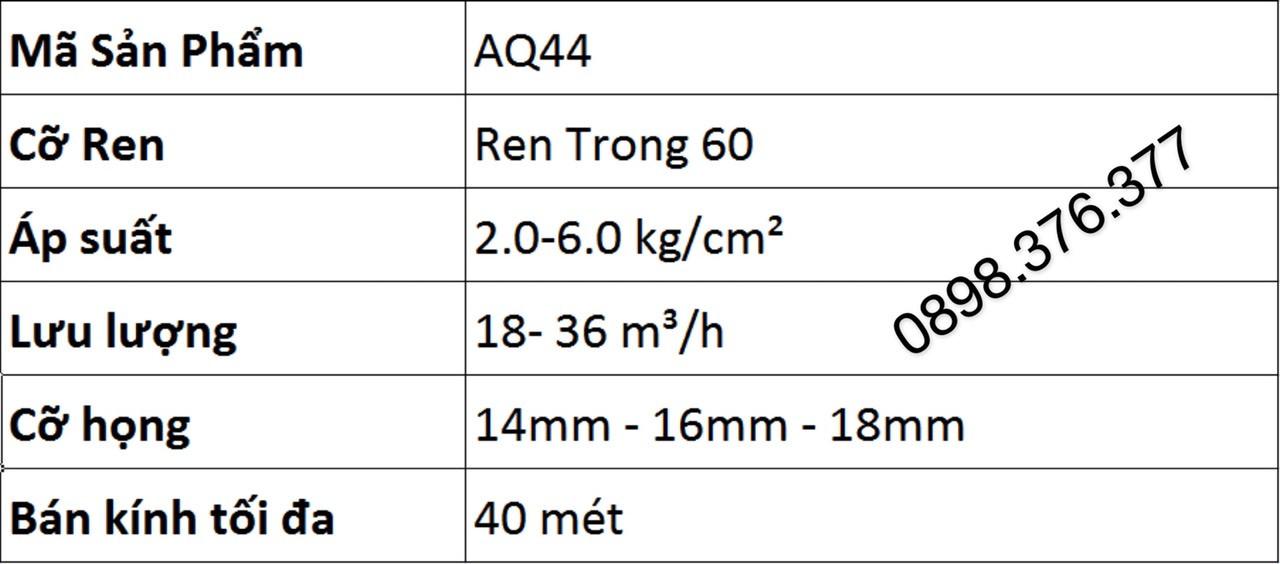 thông số kỹ thuật béc aq44 Ấn Độ