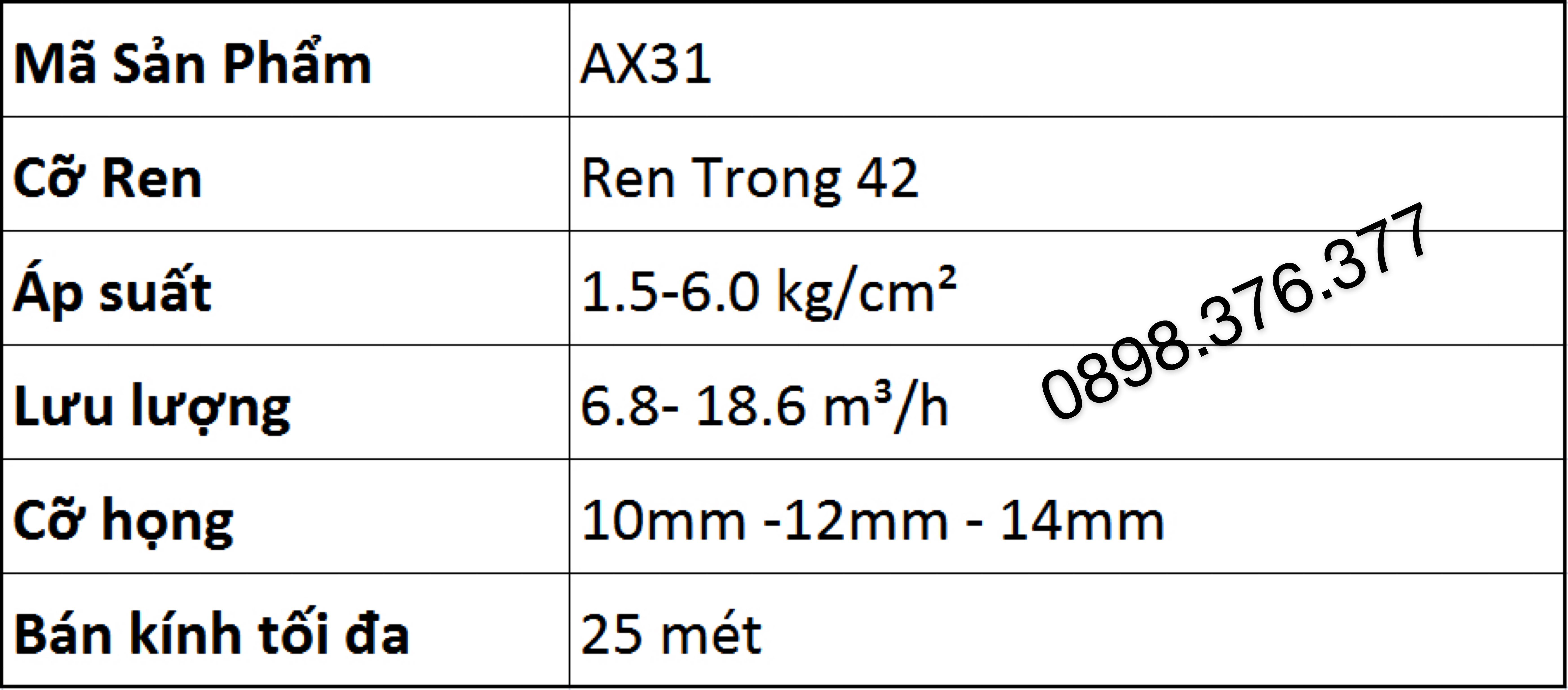 bảng thông số kỹ thuật béc ax31