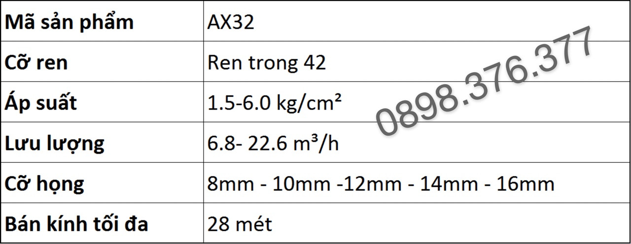 Thông số kỹ thuật béc AX32