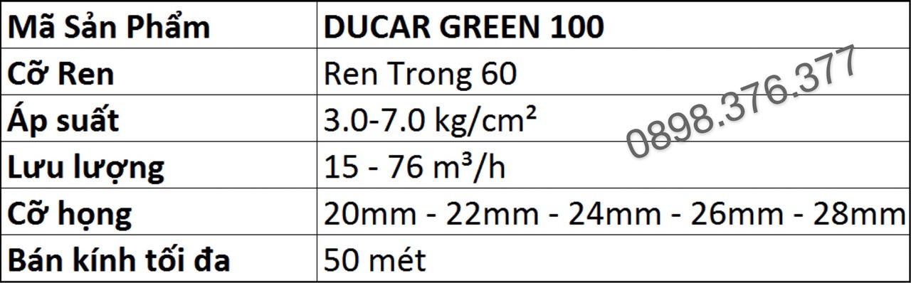 Bảng thông Số Kỹ Thuật Béc Ducar Green 100 Thổ Nhĩ Kỳ