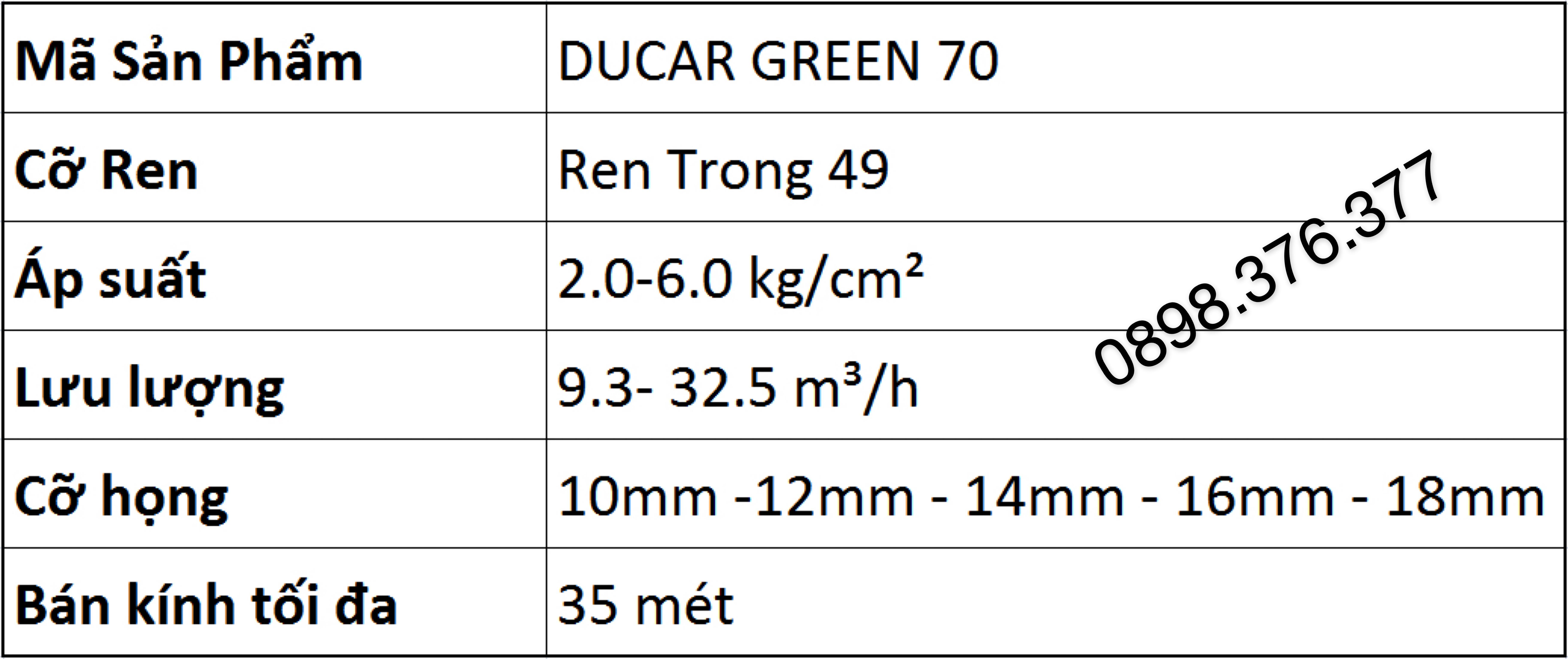 bảng thông số kỹ thuật béc ducar green 70 thỗ nhĩ kỳ