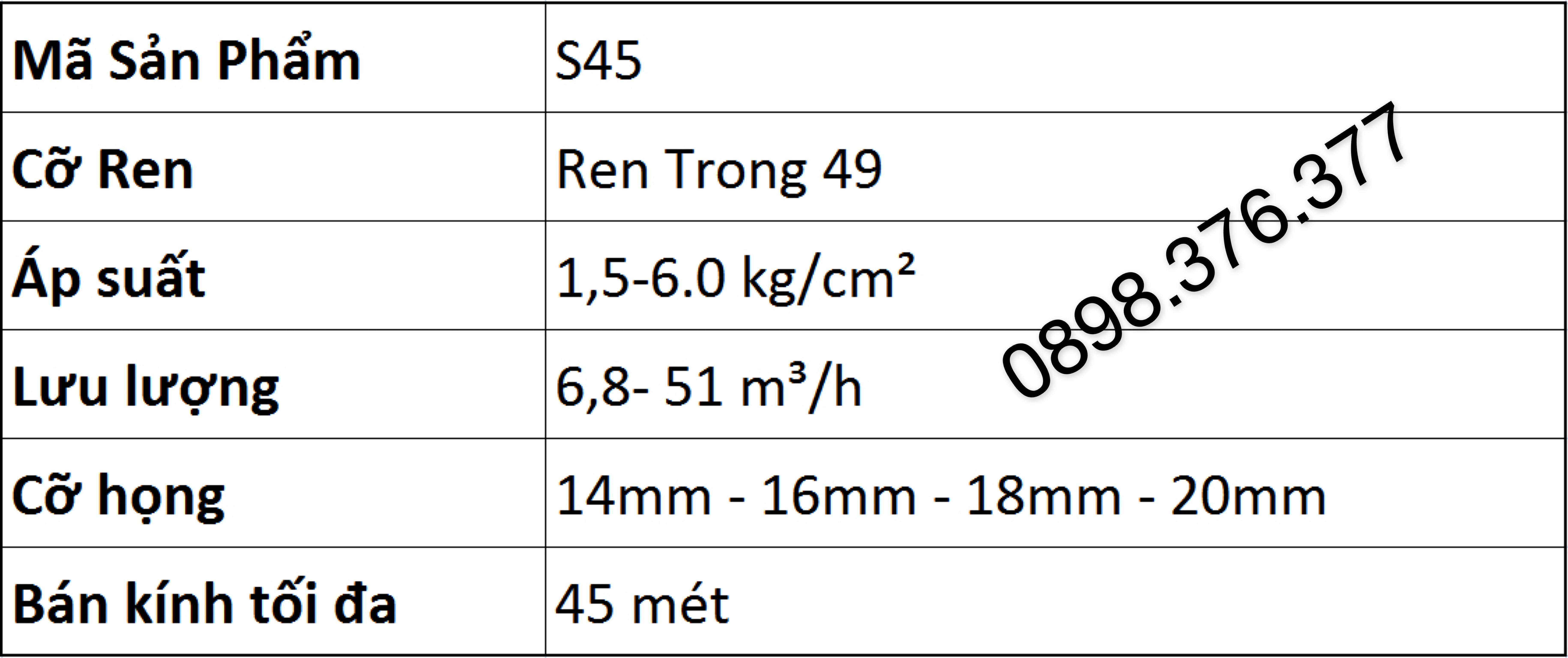 bảng thông số kỹ thuật béc s45 ý